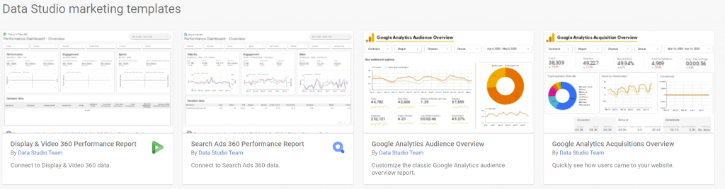 Examples of data studio report template gallery
